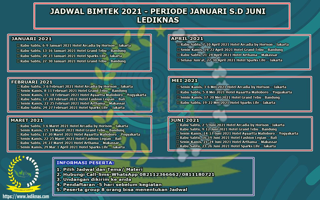 Jadwal Bimtek 2021 - Materi Tema Kegiatan - LEDIKNAS